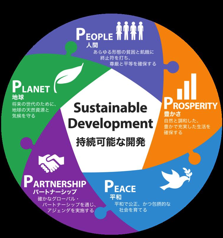 SDGs-5p