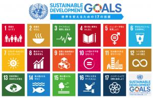 SDGs-map